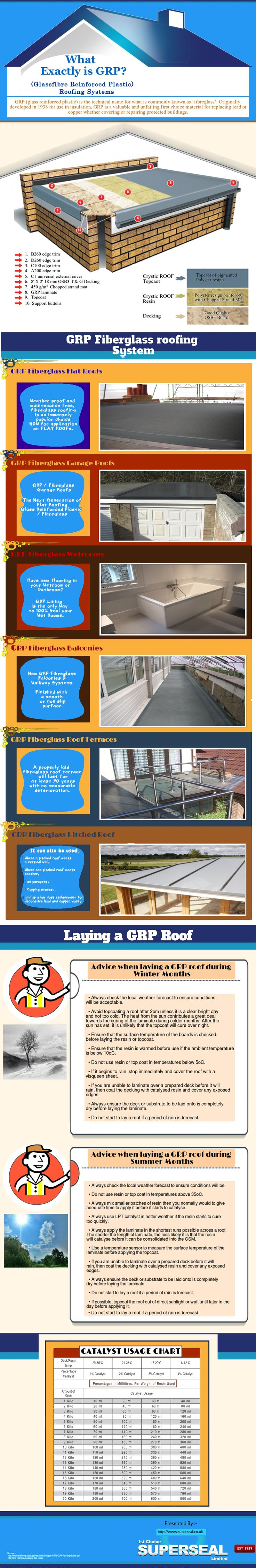 polycarbonate roofing installation instructions