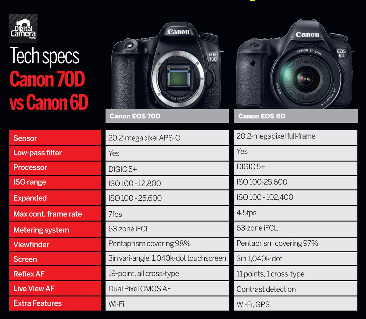 canon eos 70d instruction manual