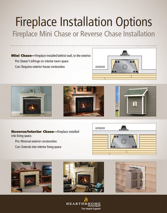 chimney free electric fireplace instructions