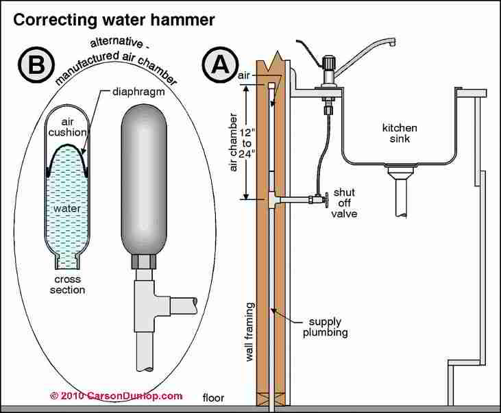 watts hot water recirculating pump installation instructions